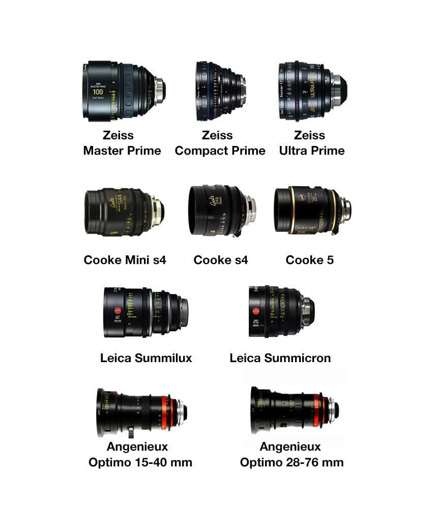 Noleggio droni per riprese cinematografiche e televisive con ottiche Prime