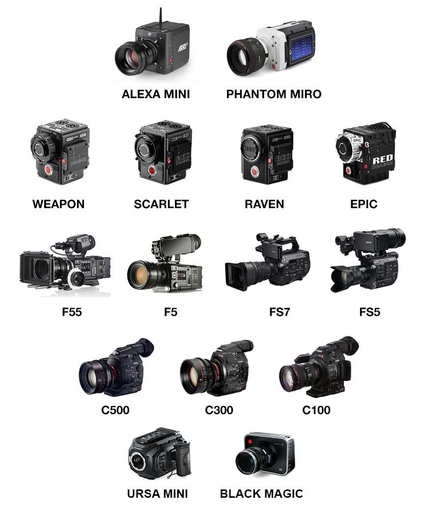 Noleggio droni per riprese cinematografiche e televisive. Videocamere compatibili con drone DJI Matrice 600 Pro a noleggio